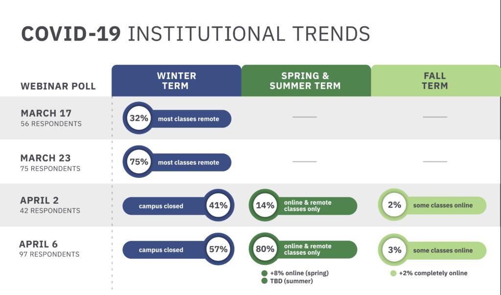 Status of Institutions Infographic